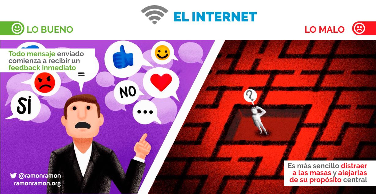 el internet 1