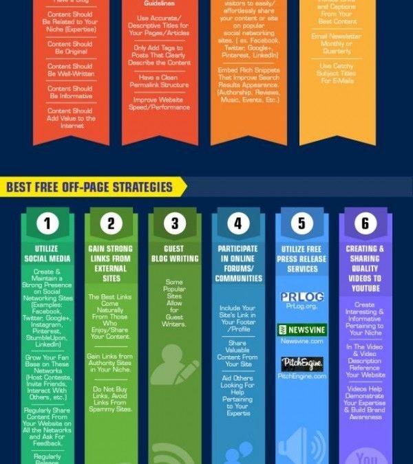 Infografia:como subir trafico web