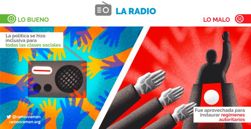 la radio 3