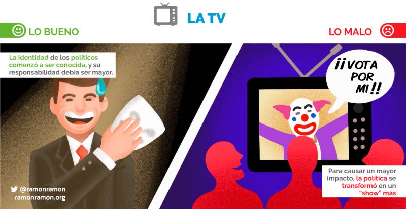 la tv 1